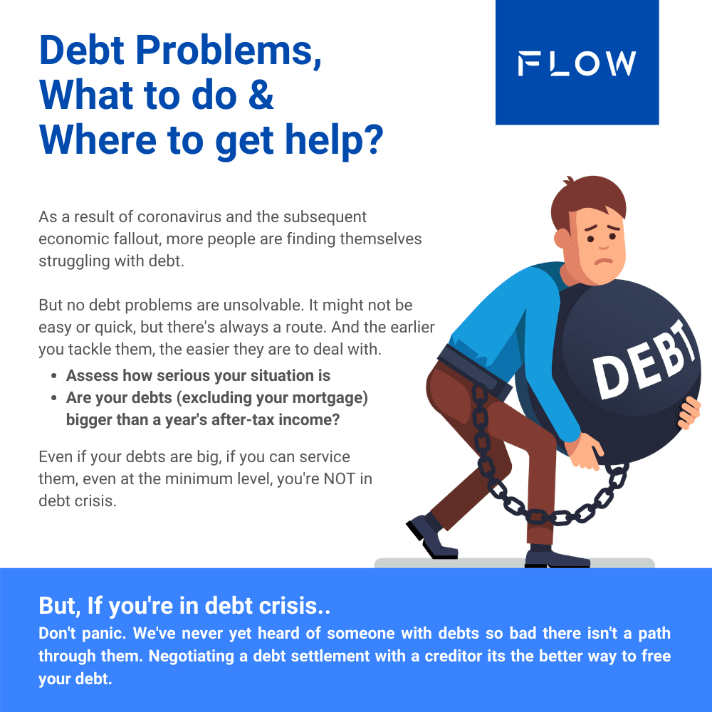 Debt Problems, What to do & where to get help